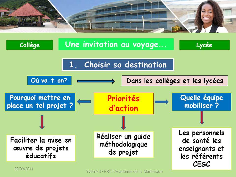 29/03/2011 Yvon AUFFRET Académie de la Martinique Pourquoi mettre en place un tel projet ? Priorités daction 1. Choisir sa destination Faciliter la mi