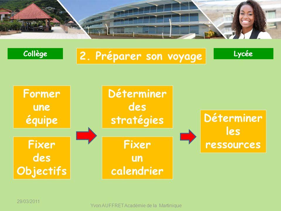 29/03/2011 Yvon AUFFRET Académie de la Martinique Infirmière Elèves C P E Enseignants une équipe 2.