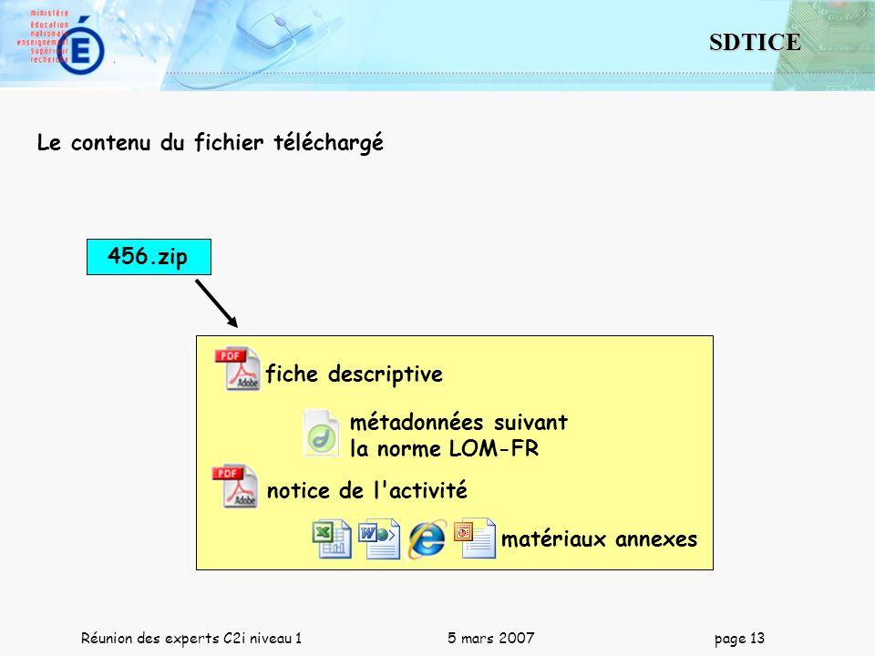 13 SDTICE Réunion des experts C2i niveau 1 5 mars 2007 page 13 Le contenu du fichier téléchargé 456.zip fiche descriptive métadonnées suivant la norme