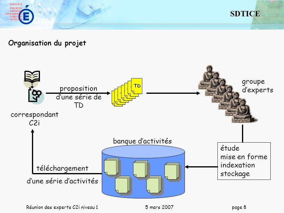 8 SDTICE Réunion des experts C2i niveau 1 5 mars 2007 page 8 Organisation du projet correspondant C2i banque dactivités étude mise en forme indexation
