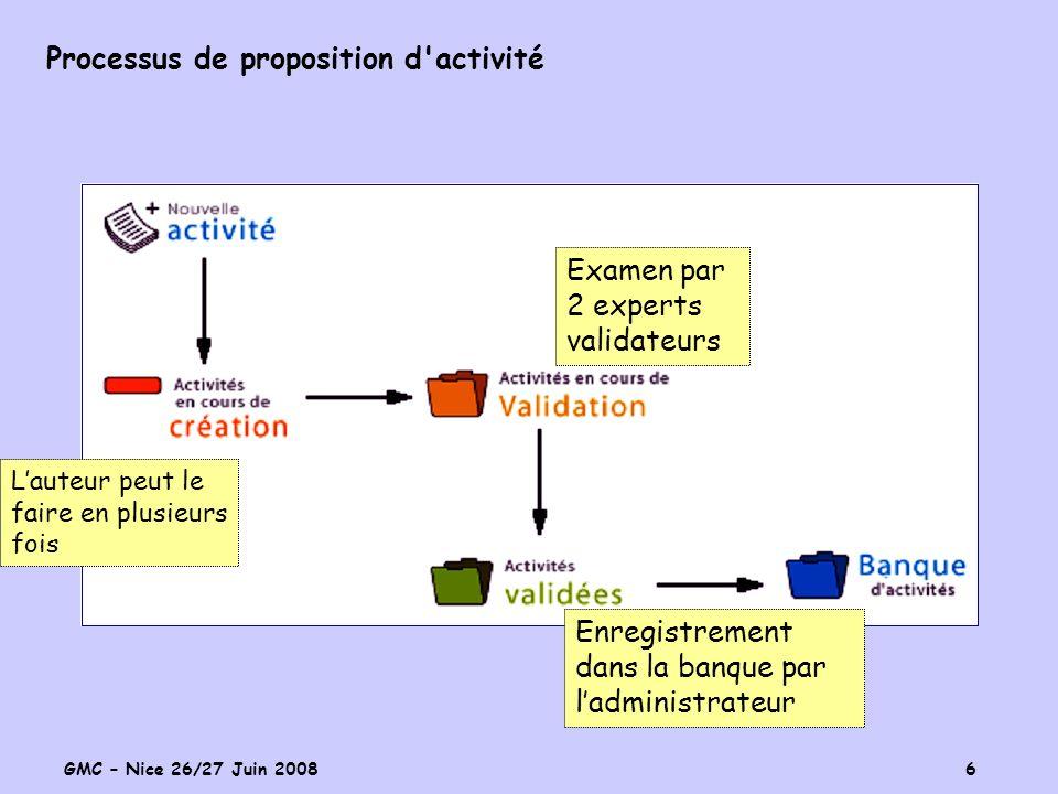 GMC – Nice 26/27 Juin 2008 6 Processus de proposition d activité Lauteur peut le faire en plusieurs fois Examen par 2 experts validateurs Enregistrement dans la banque par ladministrateur