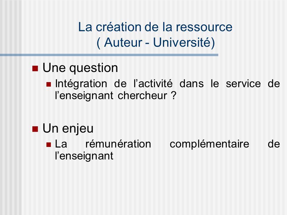 La création de la ressource ( Auteur - Université) Une question Intégration de lactivité dans le service de lenseignant chercheur .