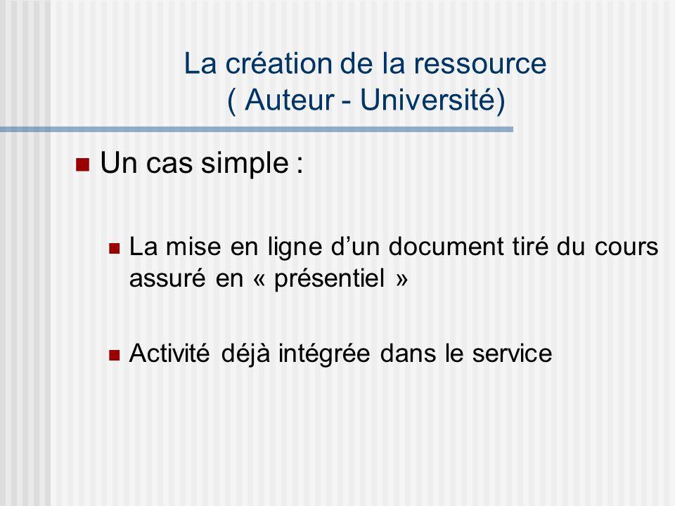 La création de la ressource ( Auteur - Université) Un cas simple : La mise en ligne dun document tiré du cours assuré en « présentiel » Activité déjà intégrée dans le service