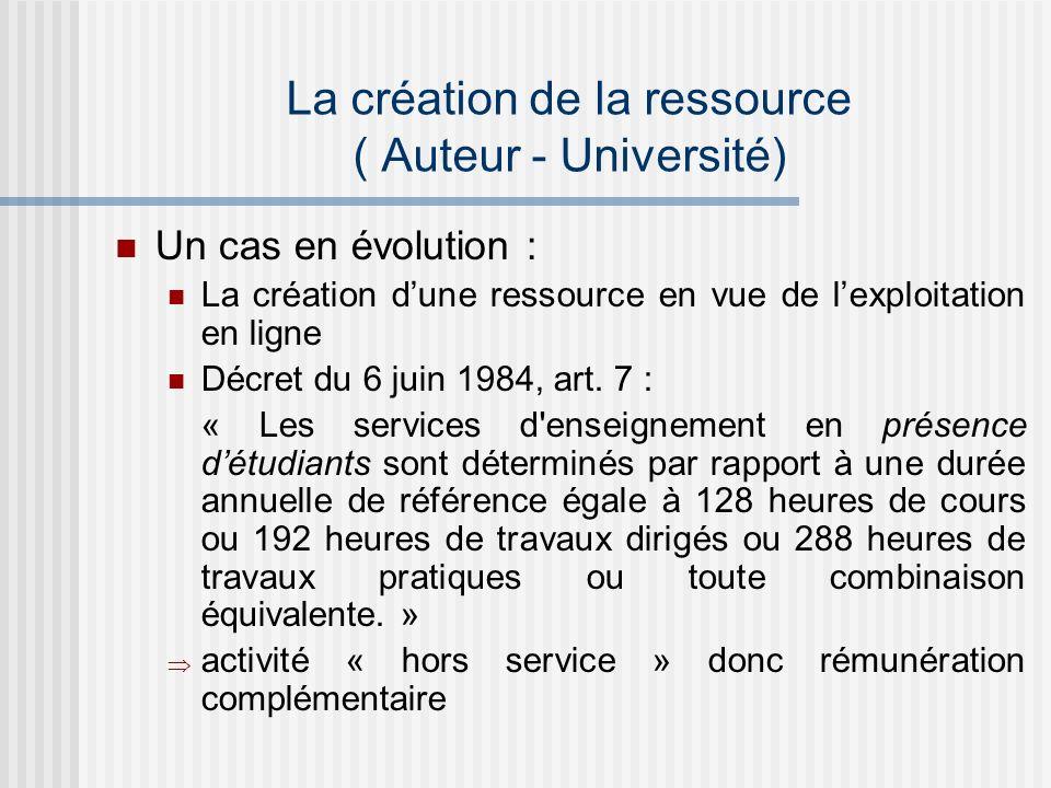 La création de la ressource ( Auteur - Université) Un cas en évolution : La création dune ressource en vue de lexploitation en ligne Décret du 6 juin 1984, art.