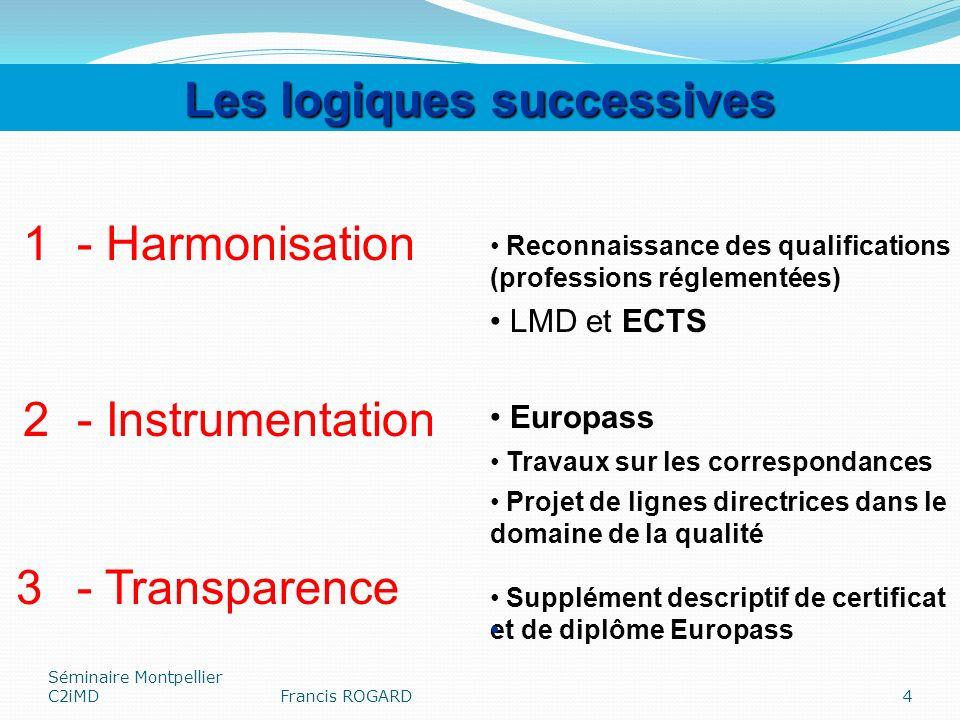 Séminaire Montpellier C2iMDFrancis ROGARD4 Les logiques successives - Harmonisation - Instrumentation - Transparence Reconnaissance des qualifications