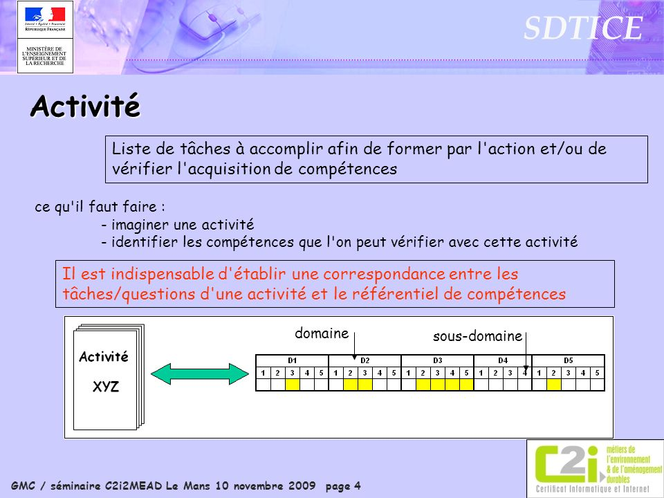 GMC / séminaire C2i2MEAD Le Mans 10 novembre 2009 page 4 SDTICE Activité Liste de tâches à accomplir afin de former par l action et/ou de vérifier l acquisition de compétences ce qu il faut faire : - imaginer une activité - identifier les compétences que l on peut vérifier avec cette activité Il est indispensable d établir une correspondance entre les tâches/questions d une activité et le référentiel de compétences domaine sous-domaine