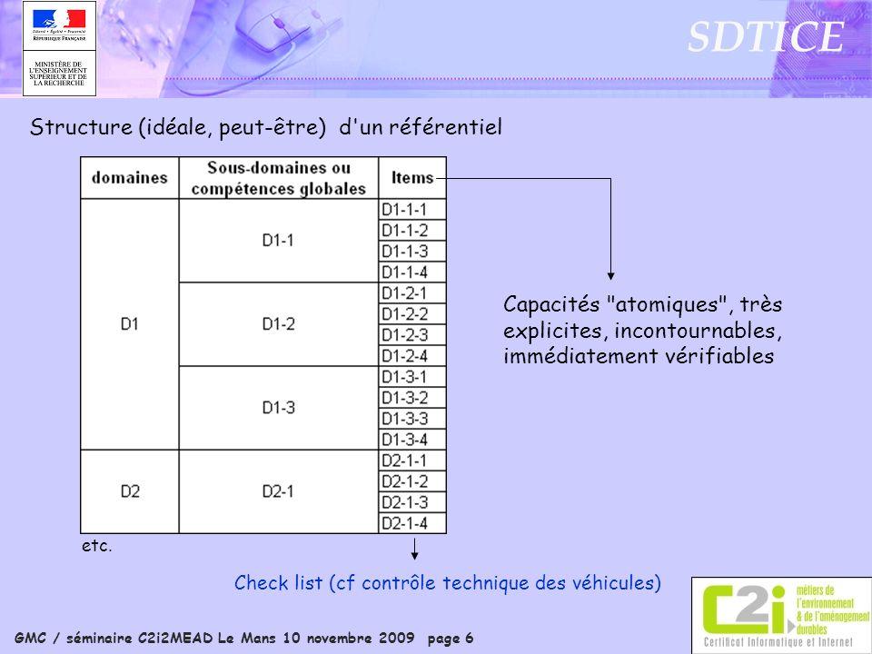 GMC / séminaire C2i2MEAD Le Mans 10 novembre 2009 page 6 SDTICE Structure (idéale, peut-être) d un référentiel Capacités atomiques , très explicites, incontournables, immédiatement vérifiables Check list (cf contrôle technique des véhicules) etc.