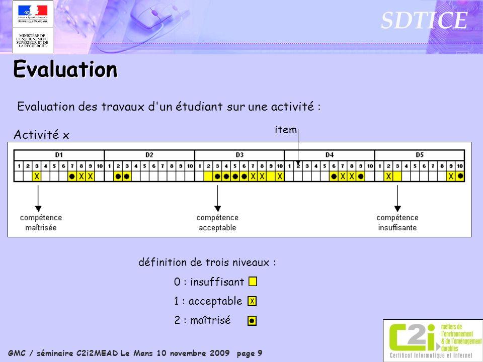 GMC / séminaire C2i2MEAD Le Mans 10 novembre 2009 page 9 SDTICE Evaluation des travaux d un étudiant sur une activité : définition de trois niveaux : 0 : insuffisant 1 : acceptable 2 : maîtrisé Evaluation Activité x item