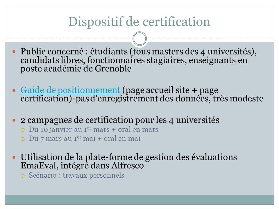 Dispositif de certification Public concerné : étudiants (tous masters des 4 universités), candidats libres, fonctionnaires stagiaires, enseignants en