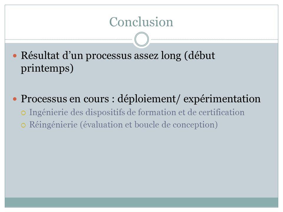 Conclusion Résultat dun processus assez long (début printemps) Processus en cours : déploiement/ expérimentation Ingénierie des dispositifs de formati