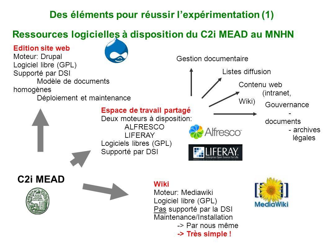 Wiki Moteur: Mediawiki Logiciel libre (GPL) Pas supporté par la DSI Maintenance/Installation -> Par nous même -> Très simple ! C2i MEAD Edition site w