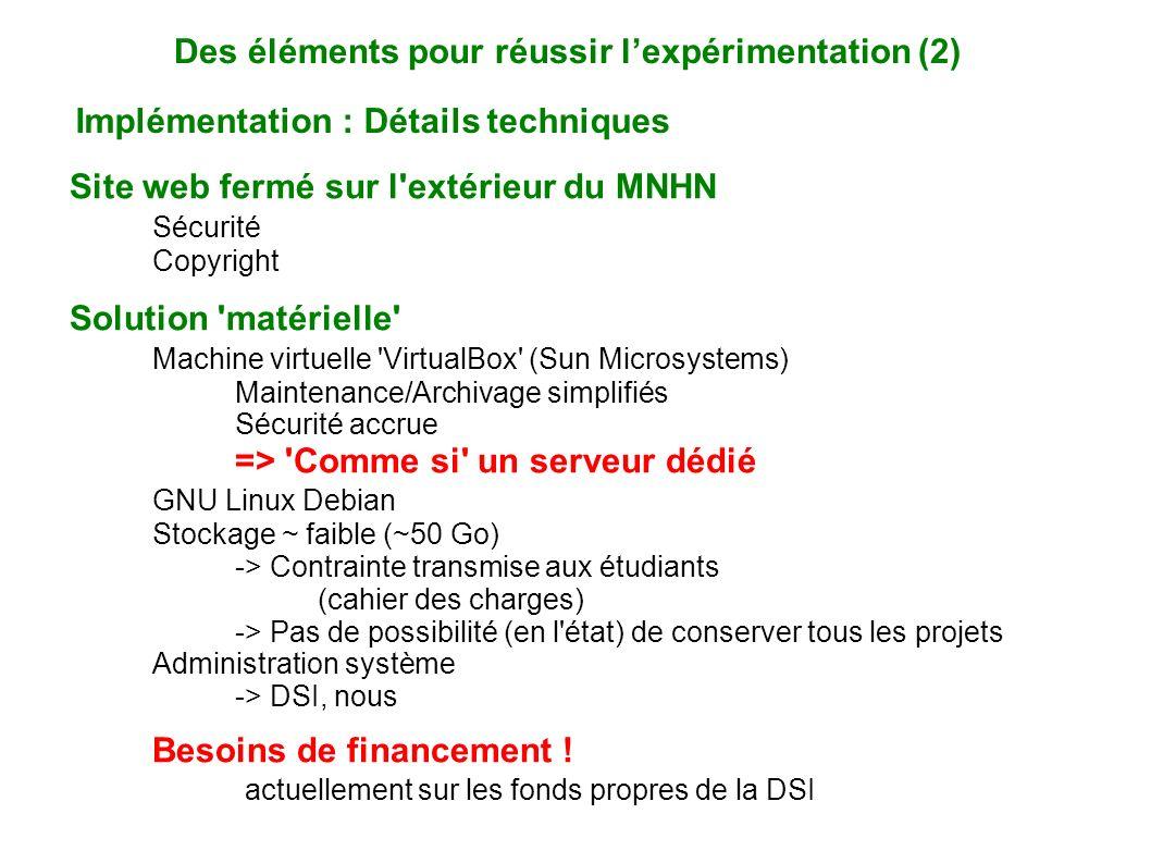 Site web fermé sur l'extérieur du MNHN Sécurité Copyright Solution 'matérielle' Machine virtuelle 'VirtualBox' (Sun Microsystems) Maintenance/Archivag