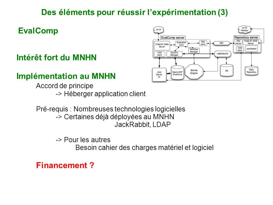 EvalComp Intérêt fort du MNHN Implémentation au MNHN Accord de principe -> Héberger application client Pré-requis : Nombreuses technologies logicielle