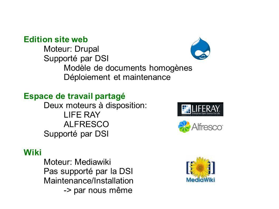 Edition site web Moteur: Drupal Supporté par DSI Modèle de documents homogènes Déploiement et maintenance Espace de travail partagé Deux moteurs à dis
