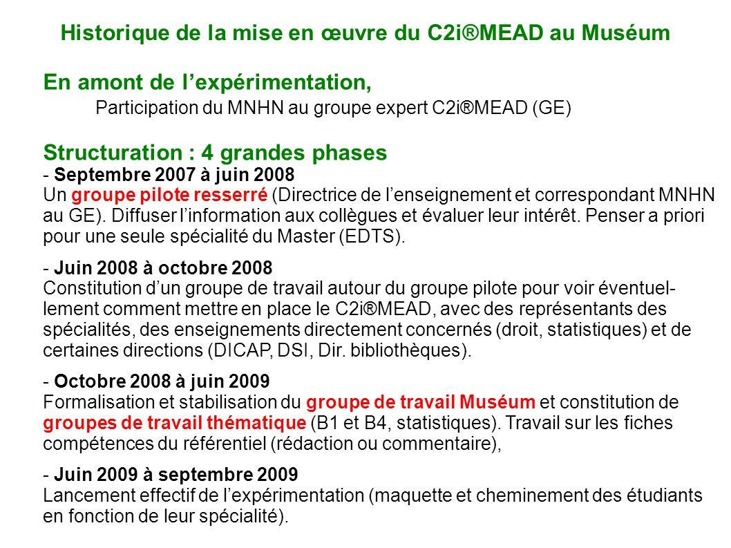 En amont de lexpérimentation, Participation du MNHN au groupe expert C2i®MEAD (GE) Structuration : 4 grandes phases - Septembre 2007 à juin 2008 Un gr