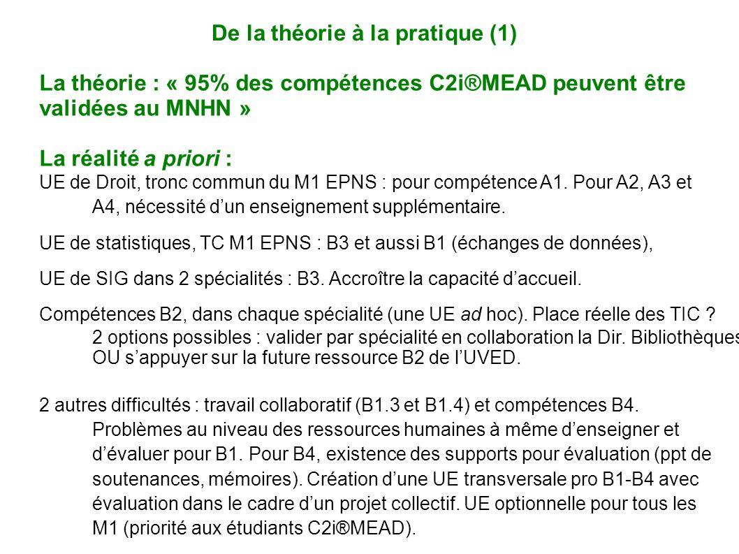 La théorie : « 95% des compétences C2i®MEAD peuvent être validées au MNHN » La réalité a priori : UE de Droit, tronc commun du M1 EPNS : pour compéten