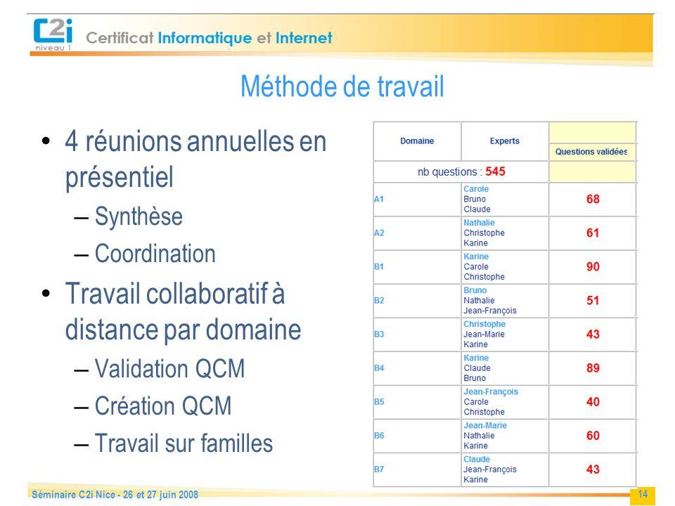 14 Séminaire C2i Nice - 26 et 27 juin 2008 Méthode de travail 4 réunions annuelles en présentiel – Synthèse – Coordination Travail collaboratif à distance par domaine – Validation QCM – Création QCM – Travail sur familles