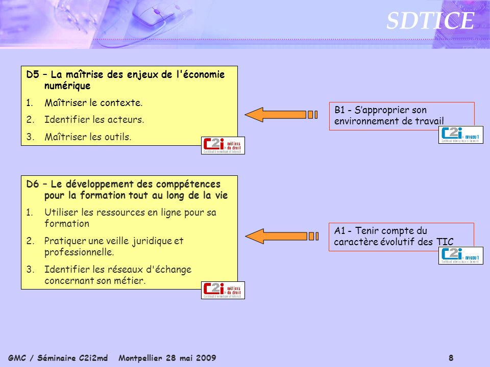 GMC / Séminaire C2i2md Montpellier 28 mai 2009 8 SDTICE D5 – La maîtrise des enjeux de l'économie numérique 1.Maîtriser le contexte. 2.Identifier les