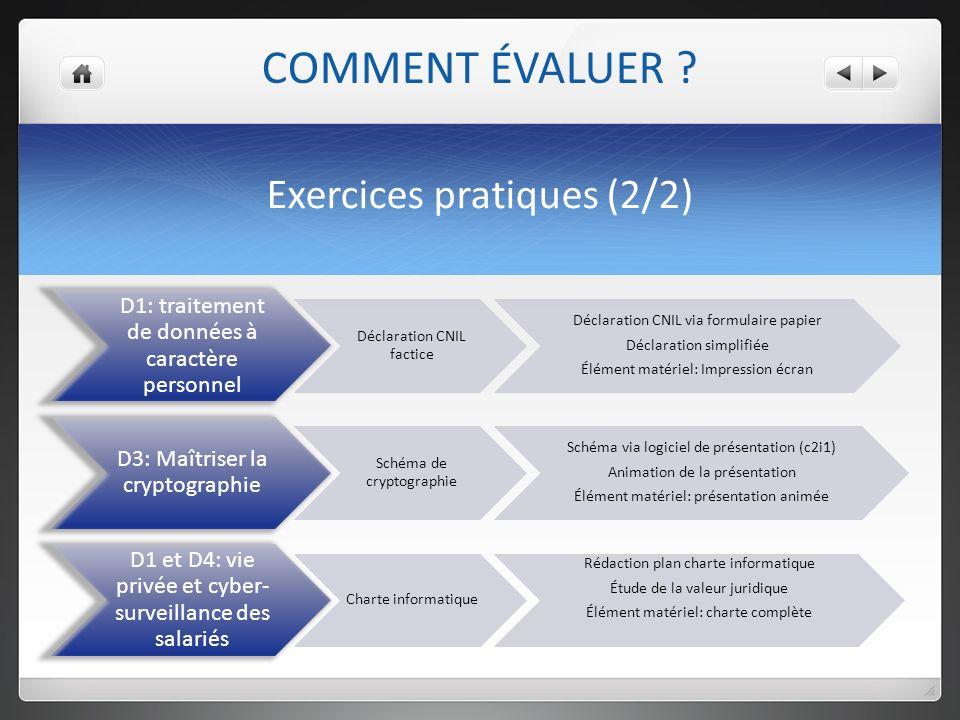 Exercices pratiques (2/2) COMMENT ÉVALUER .