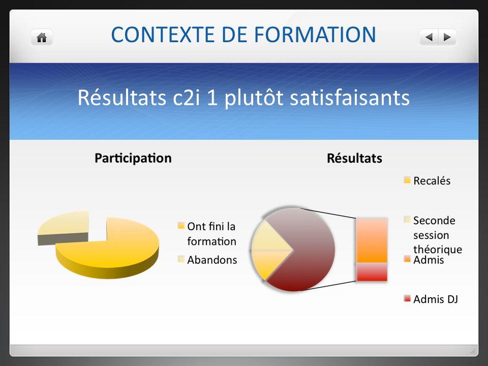 Résultats c2i 1 plutôt satisfaisants CONTEXTE DE FORMATION