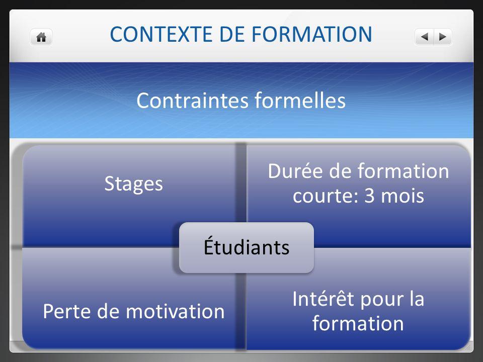 Contraintes formelles Stages Durée de formation courte: 3 mois Perte de motivation Intérêt pour la formation Étudiants CONTEXTE DE FORMATION