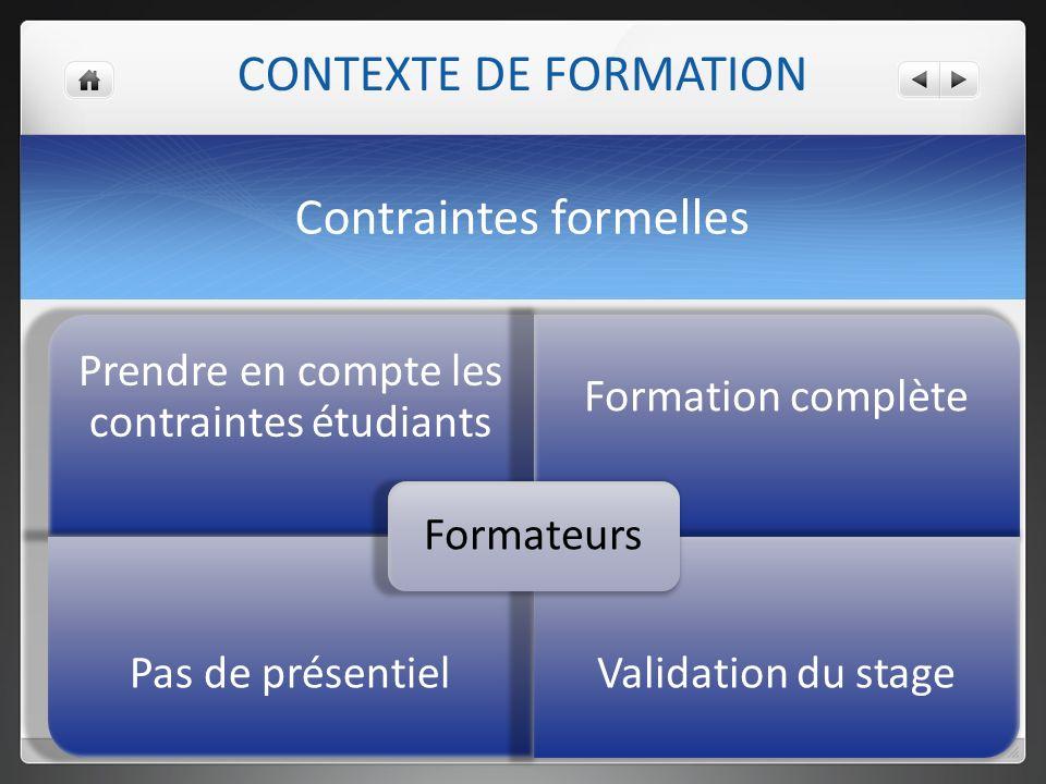 Contraintes formelles Prendre en compte les contraintes étudiants Formation complète Pas de présentielValidation du stage Formateurs CONTEXTE DE FORMATION