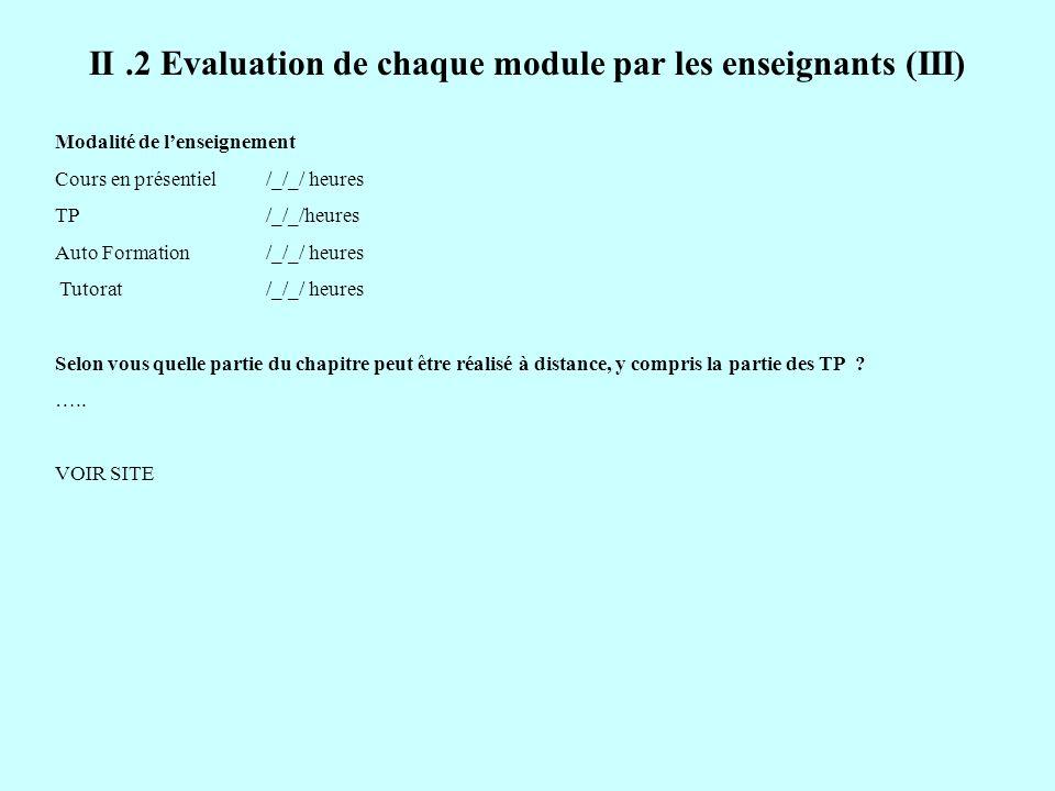 II.2 Evaluation de chaque module par les enseignants (III) Modalité de lenseignement Cours en présentiel/_/_/ heures TP/_/_/heures Auto Formation/_/_/ heures Tutorat /_/_/ heures Selon vous quelle partie du chapitre peut être réalisé à distance, y compris la partie des TP .