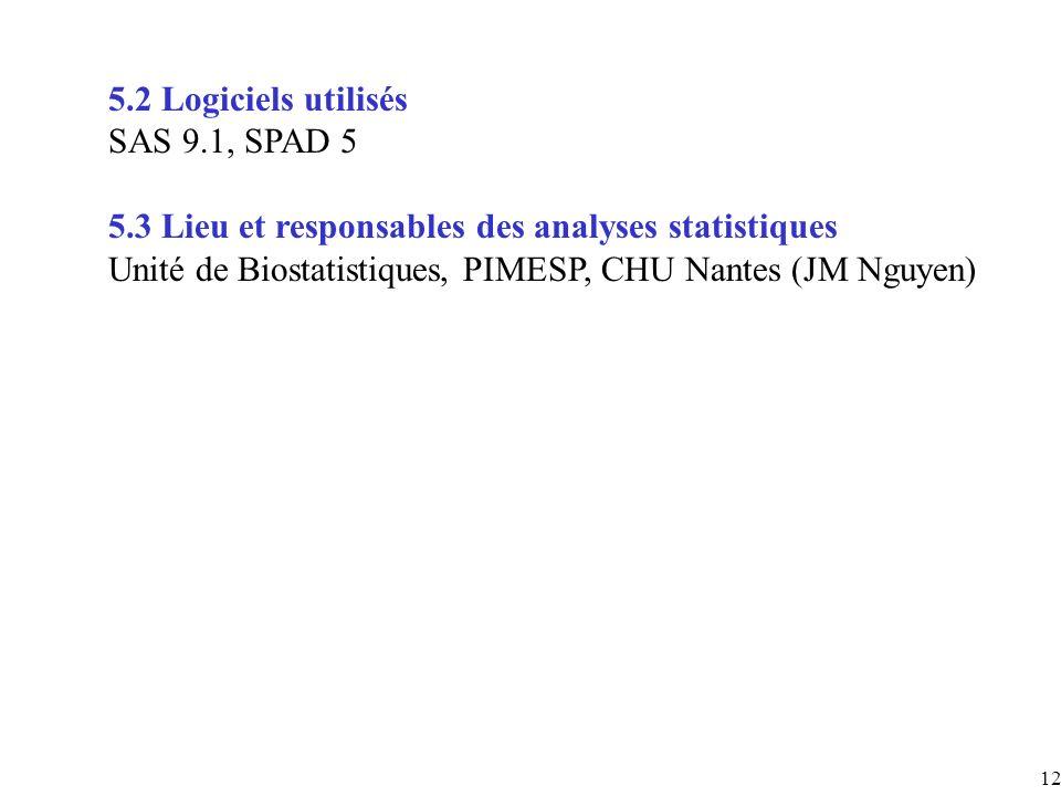 5.2 Logiciels utilisés SAS 9.1, SPAD 5 5.3 Lieu et responsables des analyses statistiques Unité de Biostatistiques, PIMESP, CHU Nantes (JM Nguyen) 12