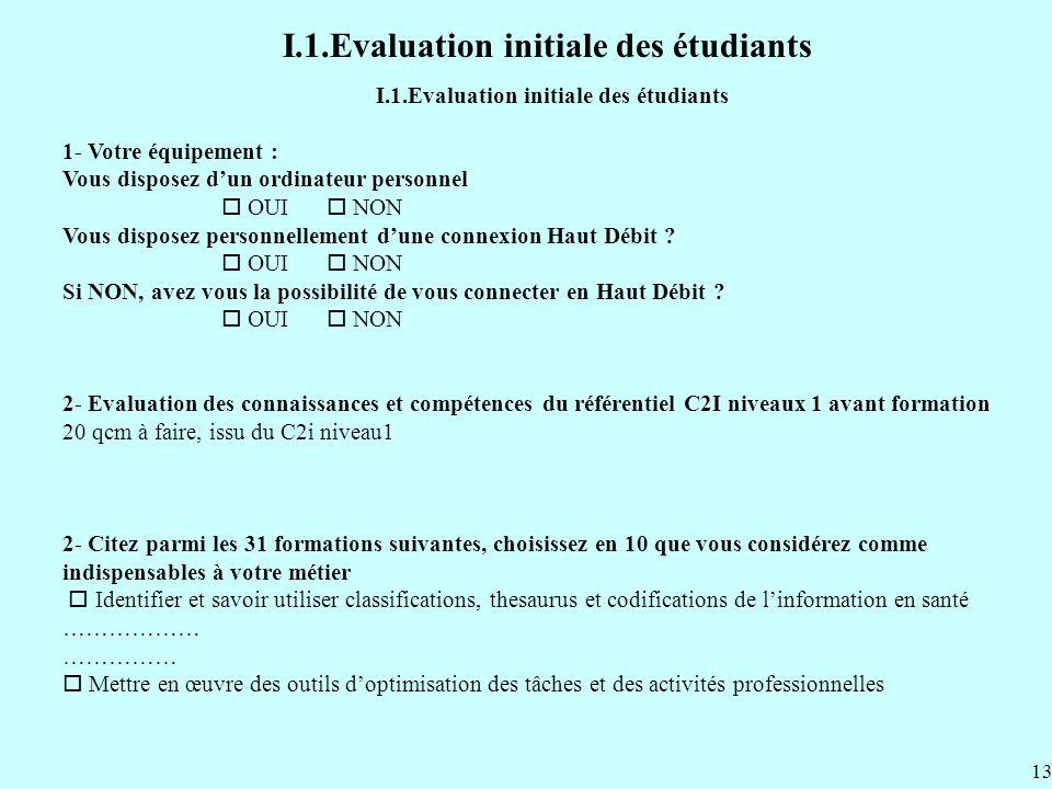 I.1.Evaluation initiale des étudiants 1- Votre équipement : Vous disposez dun ordinateur personnel OUI NON Vous disposez personnellement dune connexion Haut Débit .