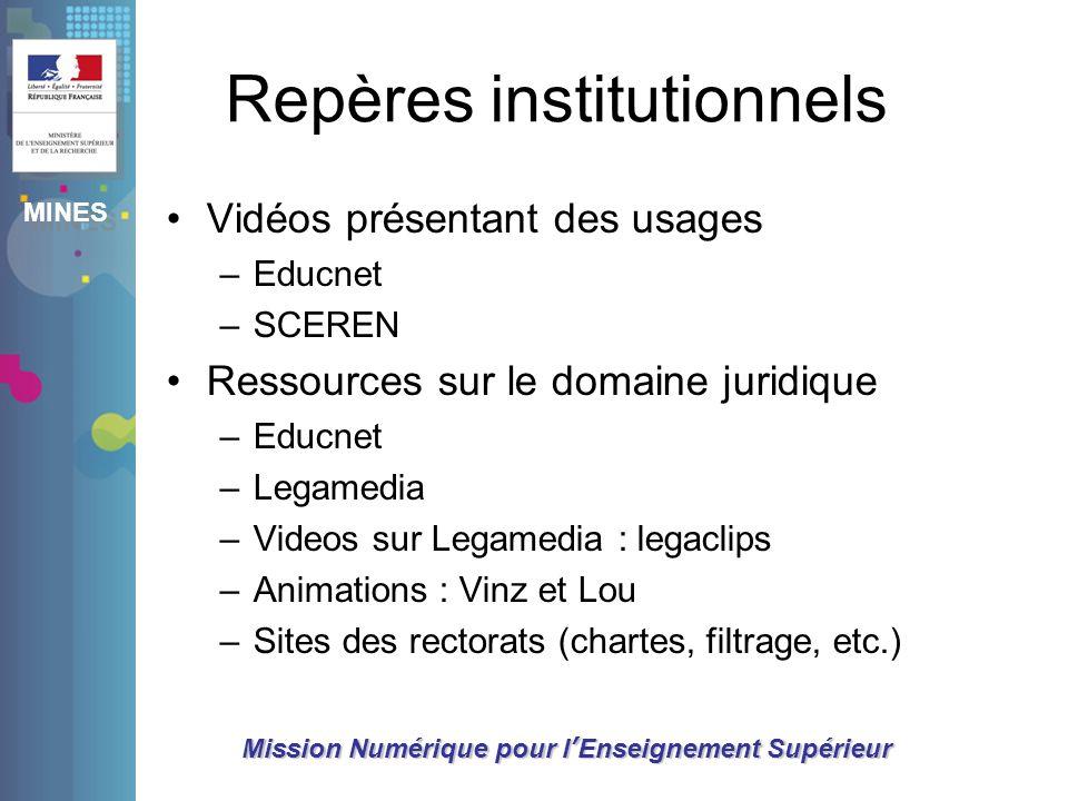 MINES Mission Numérique pour lEnseignement Supérieur Repères institutionnels Vidéos présentant des usages –Educnet –SCEREN Ressources sur le domaine j