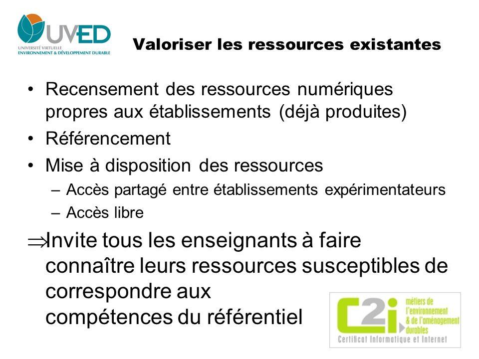 Recensement des ressources numériques propres aux établissements (déjà produites) Référencement Mise à disposition des ressources –Accès partagé entre