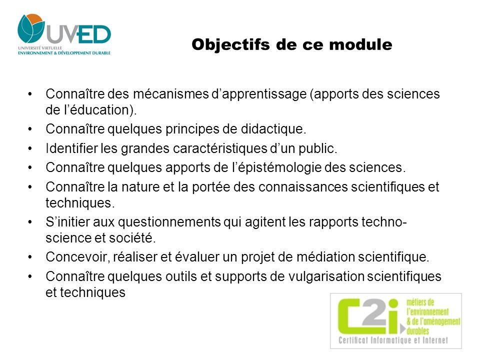 Objectifs de ce module Connaître des mécanismes dapprentissage (apports des sciences de léducation). Connaître quelques principes de didactique. Ident