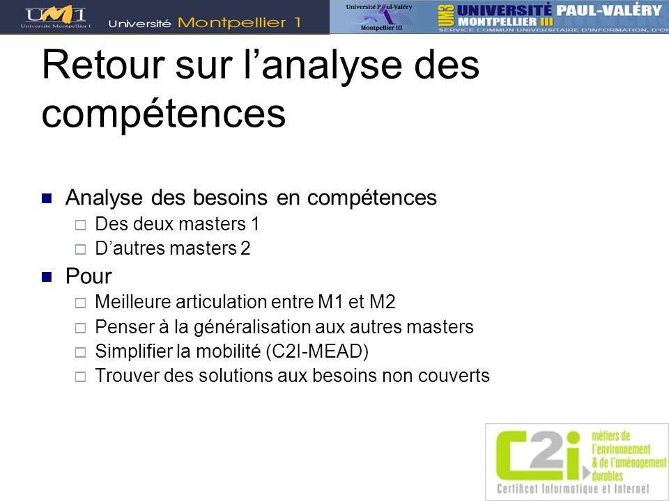Analyse des besoins en compétences Des deux masters 1 Dautres masters 2 Pour Meilleure articulation entre M1 et M2 Penser à la généralisation aux autr
