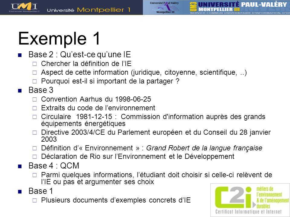 Exemple 1 Base 2 : Quest-ce quune IE Chercher la définition de lIE Aspect de cette information (juridique, citoyenne, scientifique,..) Pourquoi est-il