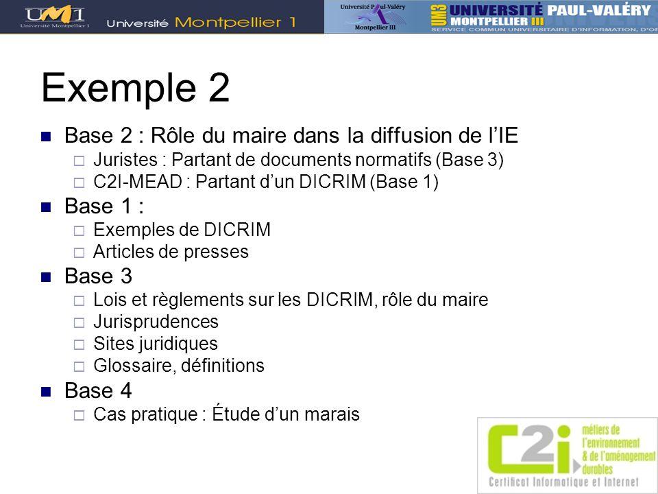 Exemple 2 Base 2 : Rôle du maire dans la diffusion de lIE Juristes : Partant de documents normatifs (Base 3) C2I-MEAD : Partant dun DICRIM (Base 1) Ba