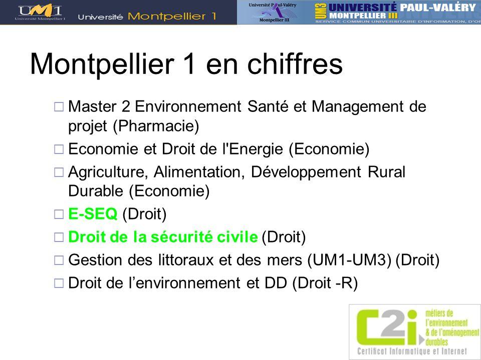 Montpellier 1 en chiffres Master 2 Environnement Santé et Management de projet (Pharmacie) Economie et Droit de l'Energie (Economie) Agriculture, Alim