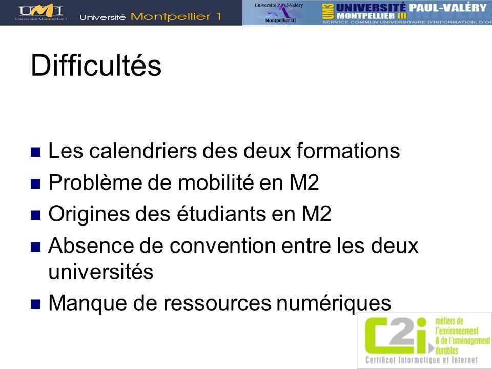 Difficultés Les calendriers des deux formations Problème de mobilité en M2 Origines des étudiants en M2 Absence de convention entre les deux universit