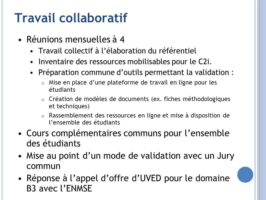 Travail collaboratif Réunions mensuelles à 4 Travail collectif à lélaboration du référentiel Inventaire des ressources mobilisables pour le C2i. Prépa
