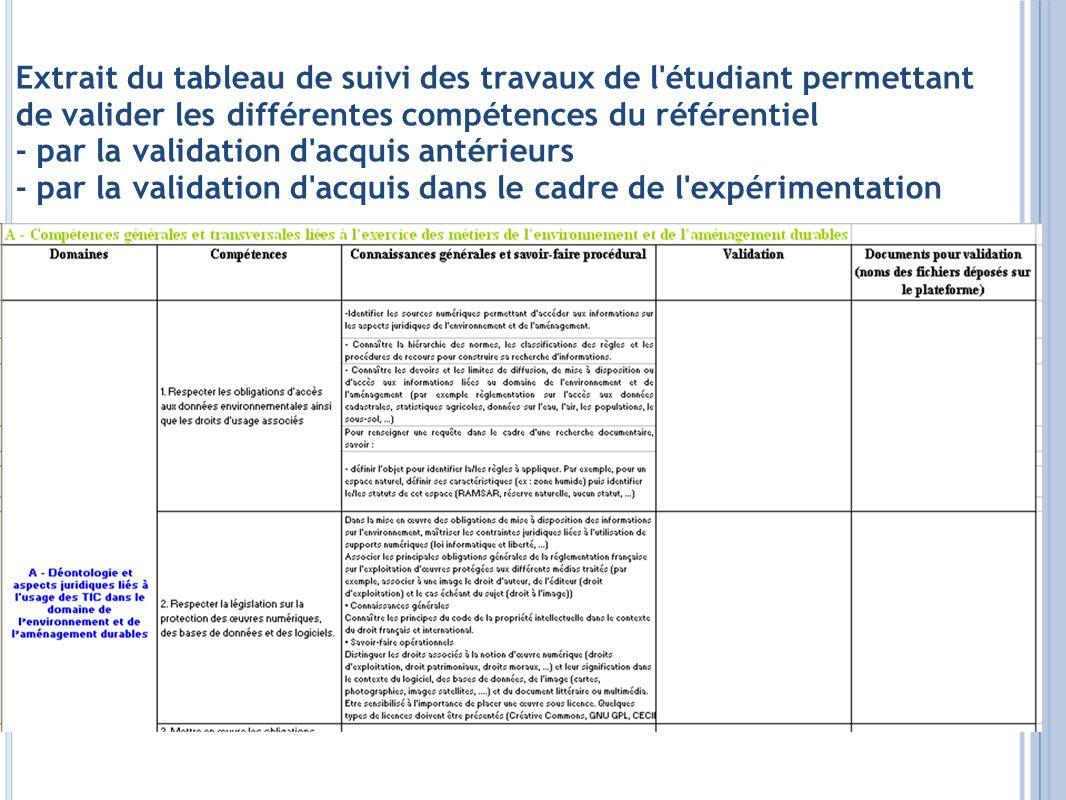 Extrait du tableau de suivi des travaux de l'étudiant permettant de valider les différentes compétences du référentiel - par la validation d'acquis an