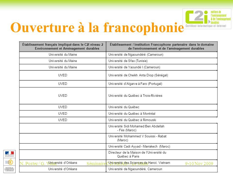 N. Postec / G. VidalSéminaire C2i MEAD – Le Mans9-10 Nov 2009 Ouverture à la francophonie Établissement français impliqué dans le C2I niveau 2 Environ