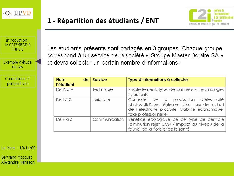 Introduction : le C2I2MEAD à lUPVD Le Mans - 10/11/09 Bertrand Mocquet Alexandre Hérisson 10 Exemple détude de cas Conclusions et perspectives 1 - Répartition des étudiants / ENT Chaque groupe aura la responsabilité dun espace dédié sur lENT : création de groupe - statut de tuteur pour les étudiants