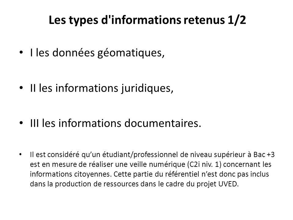 Les types d informations retenus 1/2 I les données géomatiques, II les informations juridiques, III les informations documentaires.