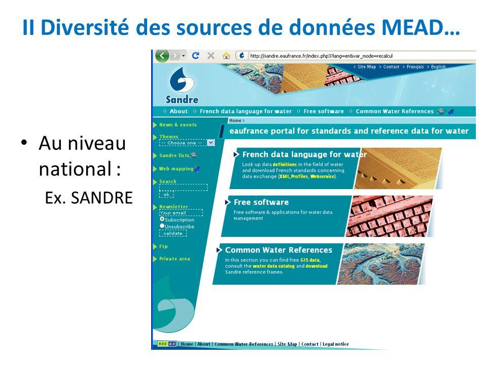 II Diversité des sources de données MEAD… Au niveau national : Ex. SANDRE