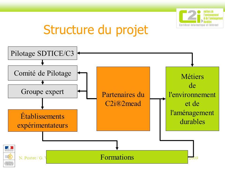 N. Postec / G. VidalSéminaire C2i MEAD – Le Mans –9-10 Nov 2009 Structure du projet Comité de Pilotage Partenaires du C2i®2mead Groupe expert Établiss