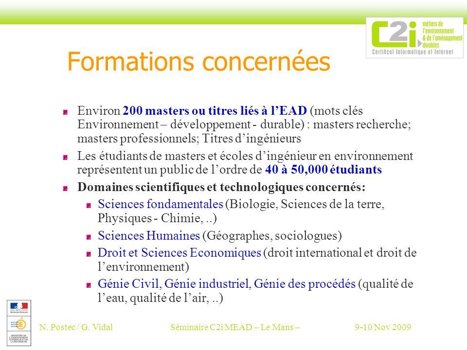 N. Postec / G. VidalSéminaire C2i MEAD – Le Mans –9-10 Nov 2009 Formations concernées Environ 200 masters ou titres liés à lEAD (mots clés Environneme