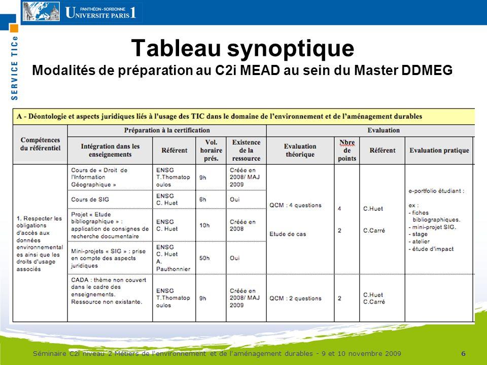 Tableau synoptique Modalités de préparation au C2i MEAD au sein du Master DDMEG 6Séminaire C2i niveau 2 Métiers de l'environnement et de l'aménagement