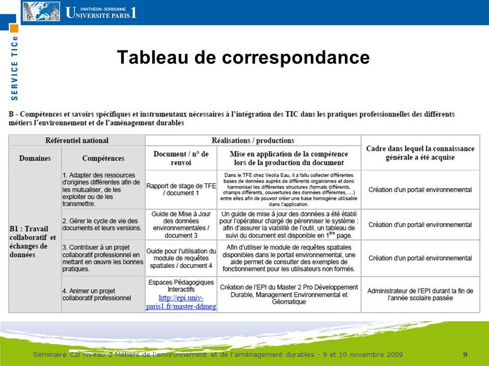 Tableau de correspondance 9Séminaire C2i niveau 2 Métiers de l'environnement et de l'aménagement durables - 9 et 10 novembre 2009