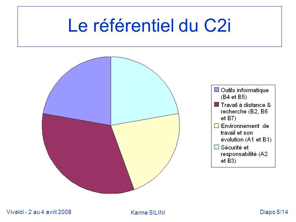 Vivaldi - 2 au 4 avril 2008 Karine SILINI Diapo 6/14 Modalités Epreuve pratique –2/3 Epreuve théorique –1/3 (QCM) –Permet une homogénéisation nationale Concerne tous les étudiants de licence (voir IUT, FC, …) Evaluer des compétences 70 % réussite