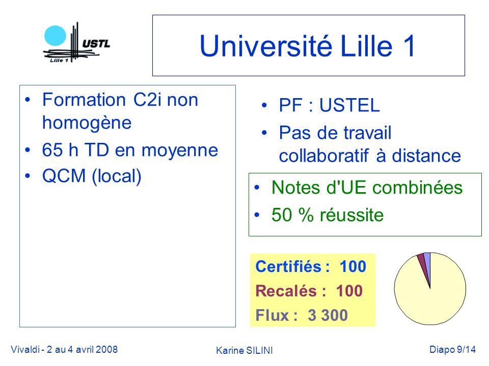 Vivaldi - 2 au 4 avril 2008 Karine SILINI Diapo 10/14 Université Lille 2 25 h TD => Note EP Complément de cours sur l ENT QCM (PF nationale) (EP + QCM)/2 10 80 % réussite PF : Claroline Pas de travail collaboratif à distance Certifiés : 880 Recalés : 220 Flux : 3 800