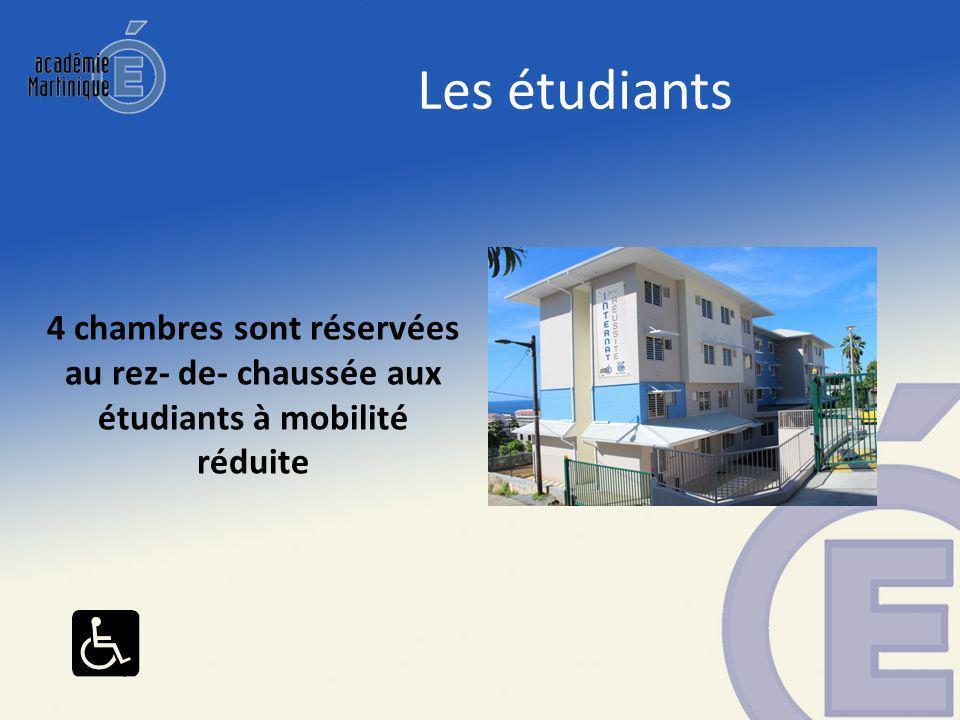 Les étudiants 4 chambres sont réservées au rez- de- chaussée aux étudiants à mobilité réduite